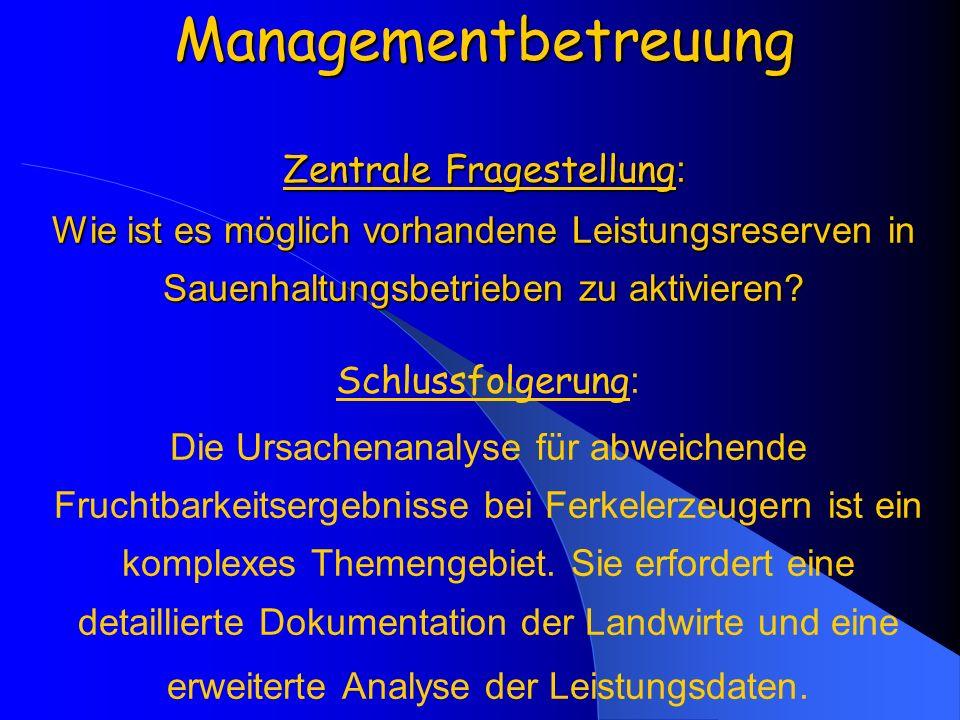 Managementbetreuung Zentrale Fragestellung: Wie ist es möglich vorhandene Leistungsreserven in Sauenhaltungsbetrieben zu aktivieren