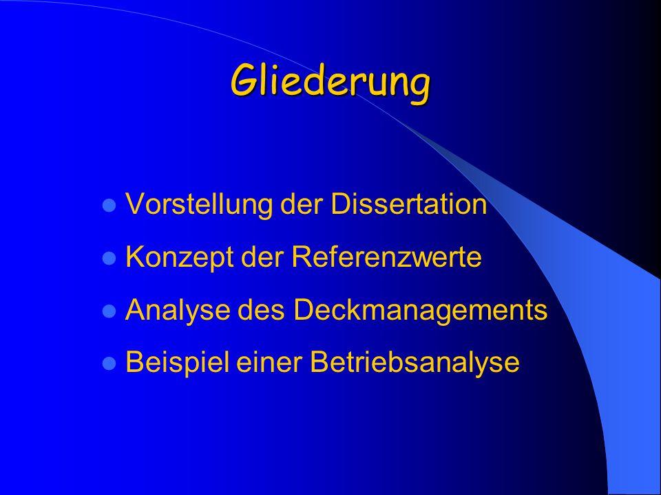 Gliederung Vorstellung der Dissertation Konzept der Referenzwerte