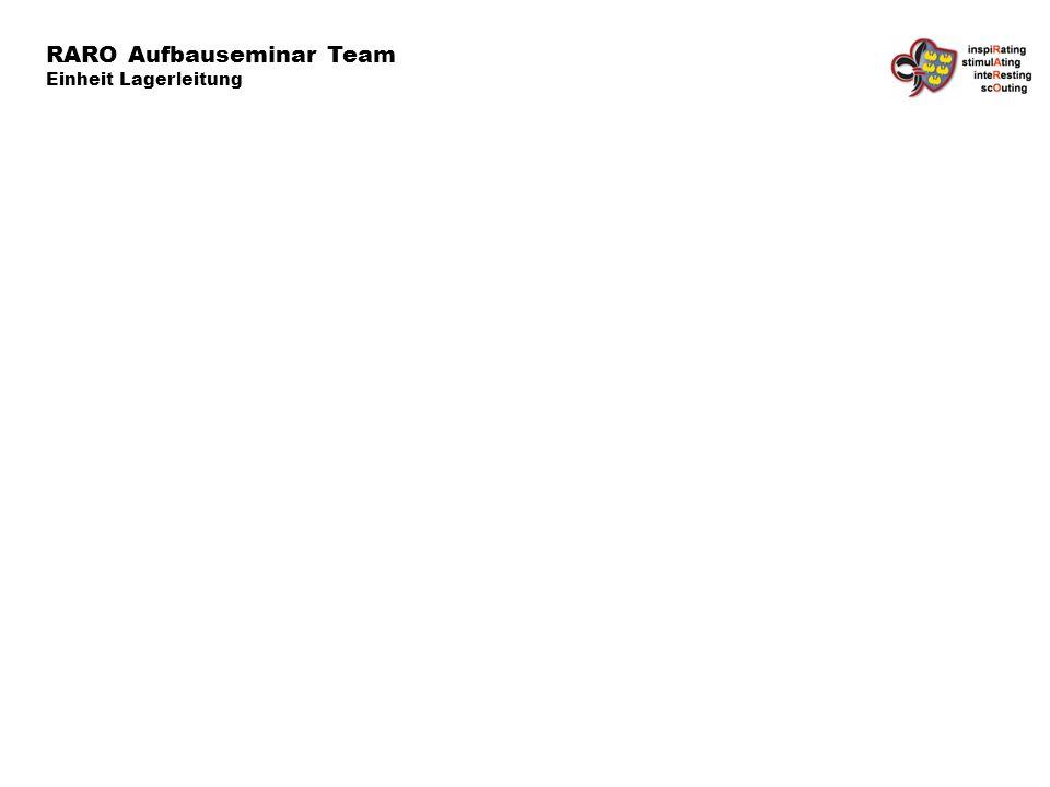 RARO Aufbauseminar Team