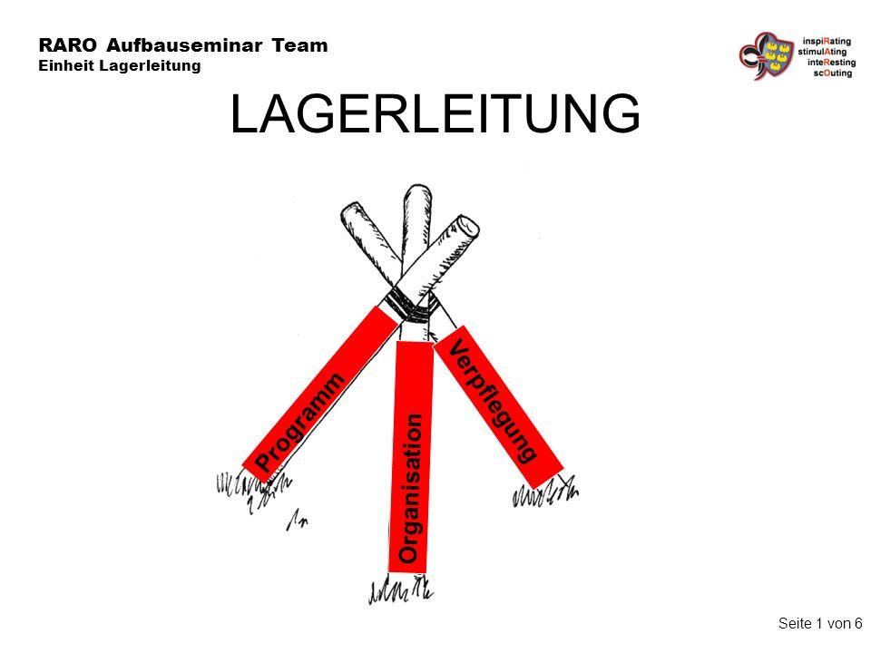 LAGERLEITUNG Verpflegung Programm Organisation RARO Aufbauseminar Team