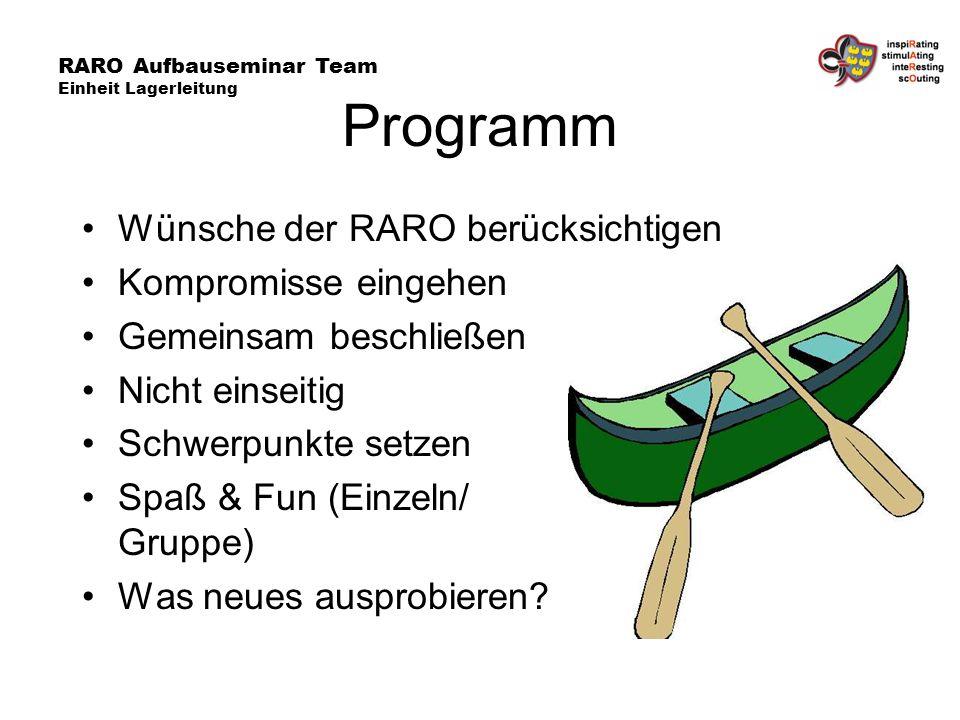 Programm Wünsche der RARO berücksichtigen Kompromisse eingehen