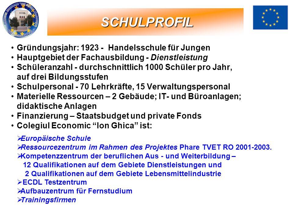 SCHULPROFIL Gründungsjahr: 1923 - Handelsschule für Jungen