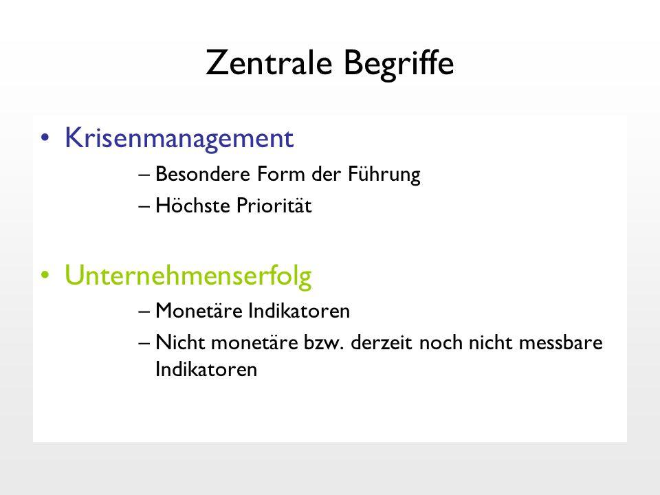 Zentrale Begriffe Krisenmanagement Unternehmenserfolg