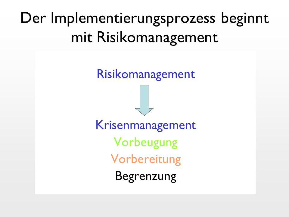 Der Implementierungsprozess beginnt mit Risikomanagement