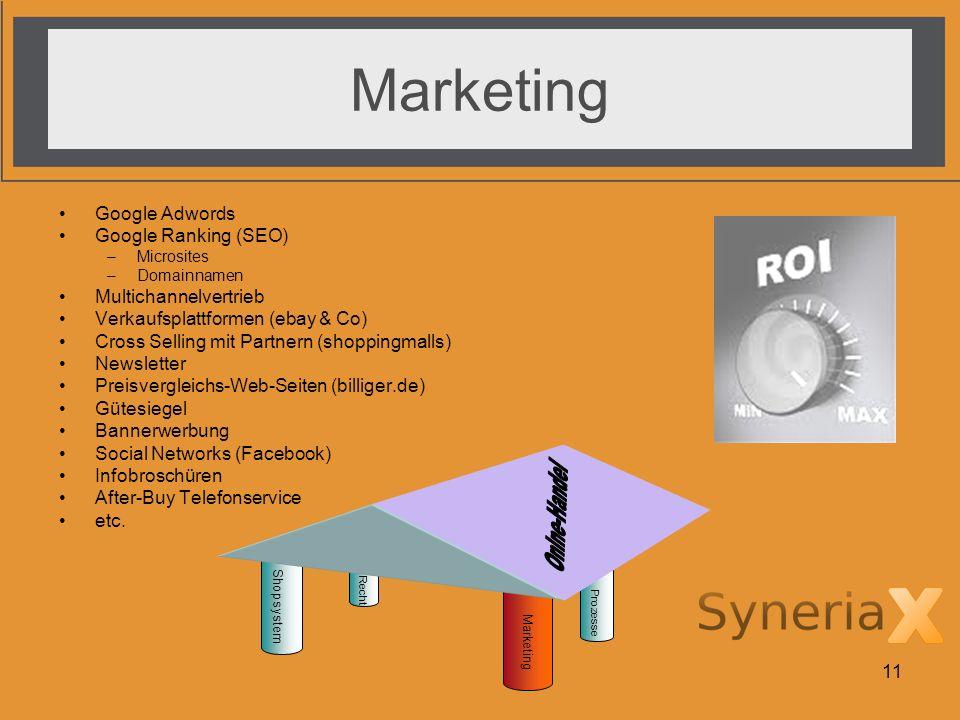 Marketing Onlne-Handel Google Adwords Google Ranking (SEO)