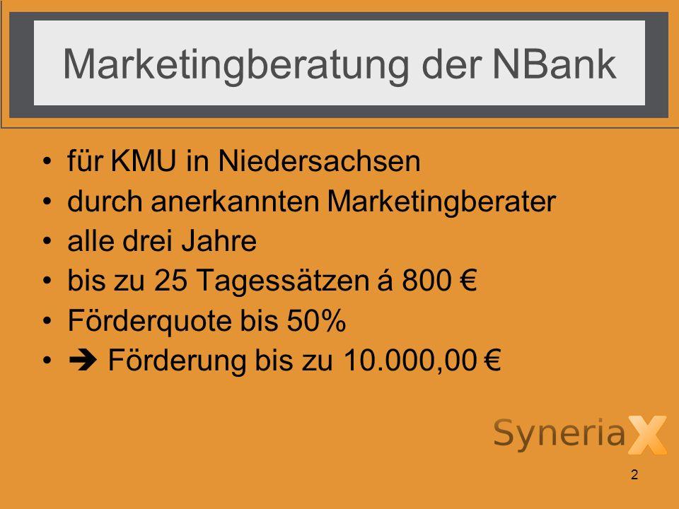 Marketingberatung der NBank