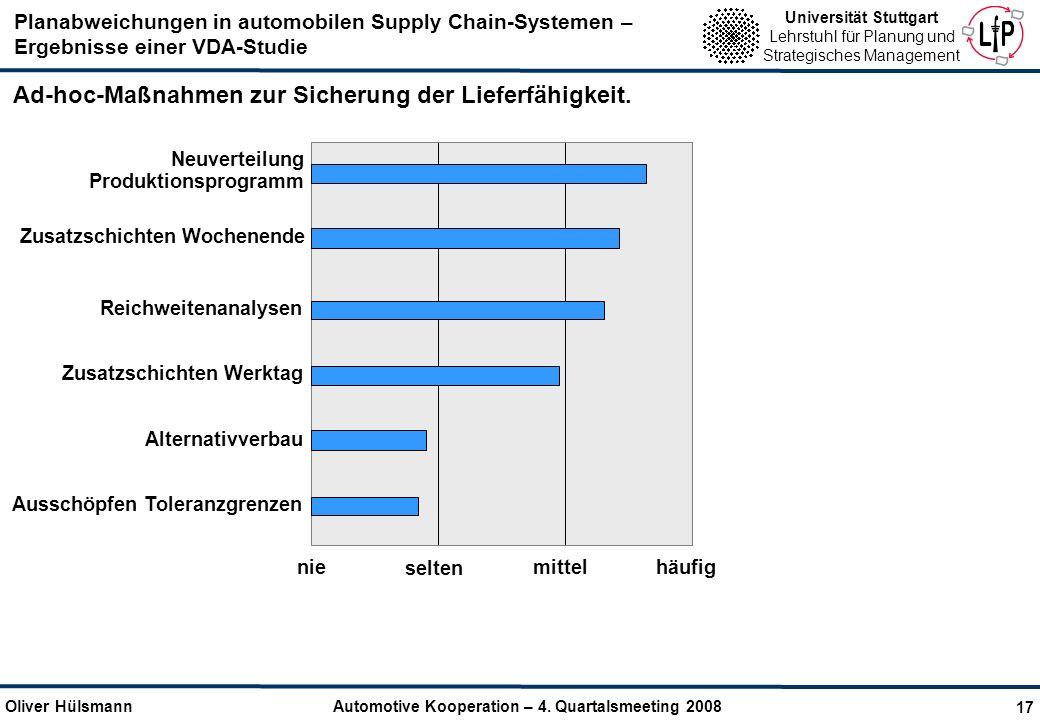 Ad-hoc-Maßnahmen zur Sicherung der Lieferfähigkeit.
