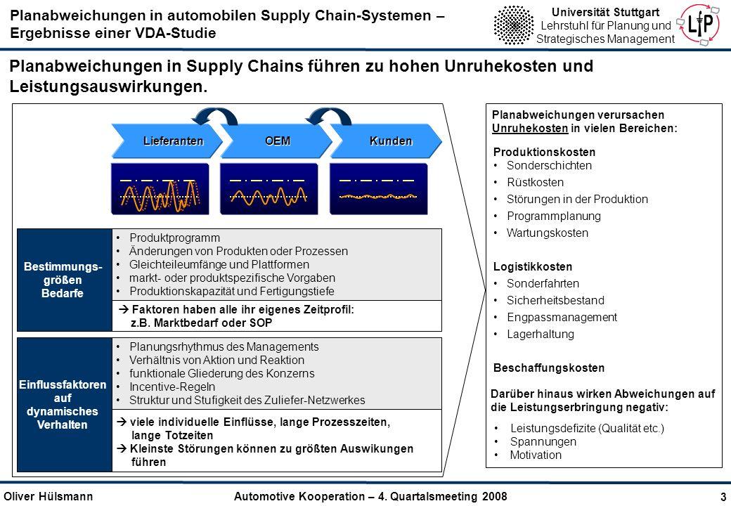 Planabweichungen in Supply Chains führen zu hohen Unruhekosten und Leistungsauswirkungen.