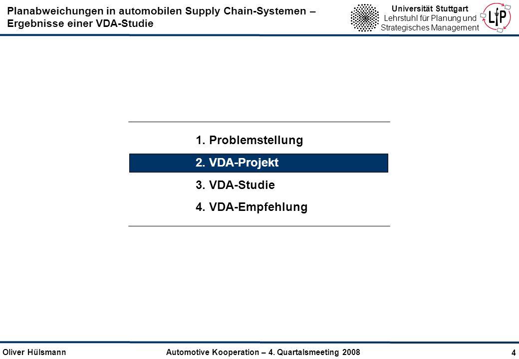 1. Problemstellung 2. VDA-Projekt 3. VDA-Studie 4. VDA-Empfehlung