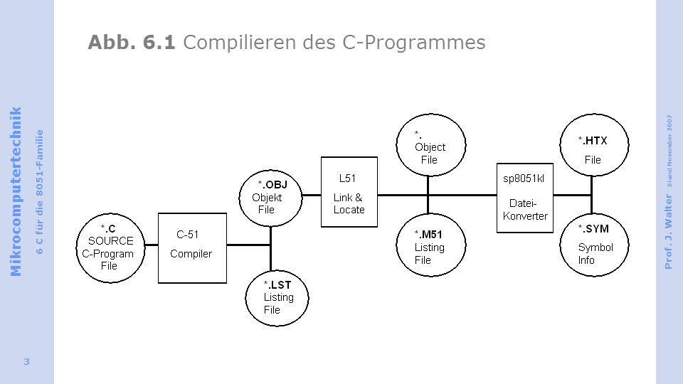 Abb. 6.1 Compilieren des C-Programmes