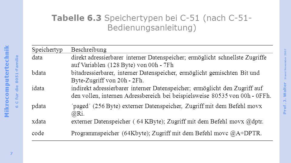 Tabelle 6.3 Speichertypen bei C-51 (nach C-51-Bedienungsanleitung)