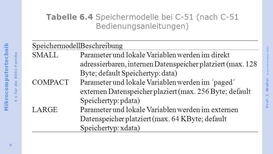 Tabelle 6.4 Speichermodelle bei C-51 (nach C-51 Bedienungsanleitungen)