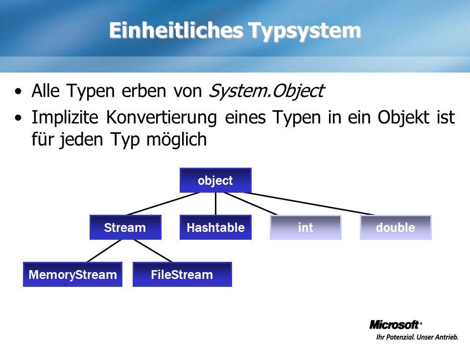 Einheitliches Typsystem