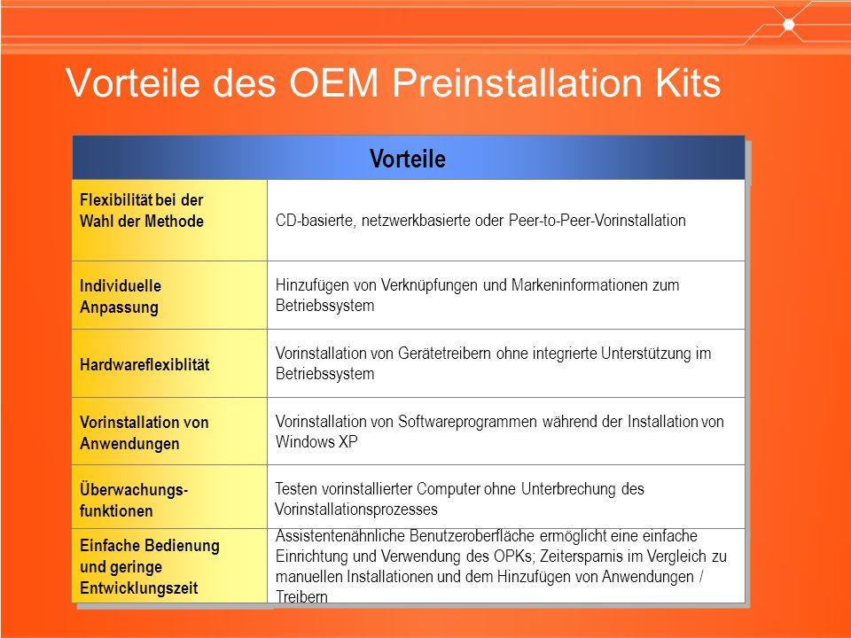 Vorteile des OEM Preinstallation Kits