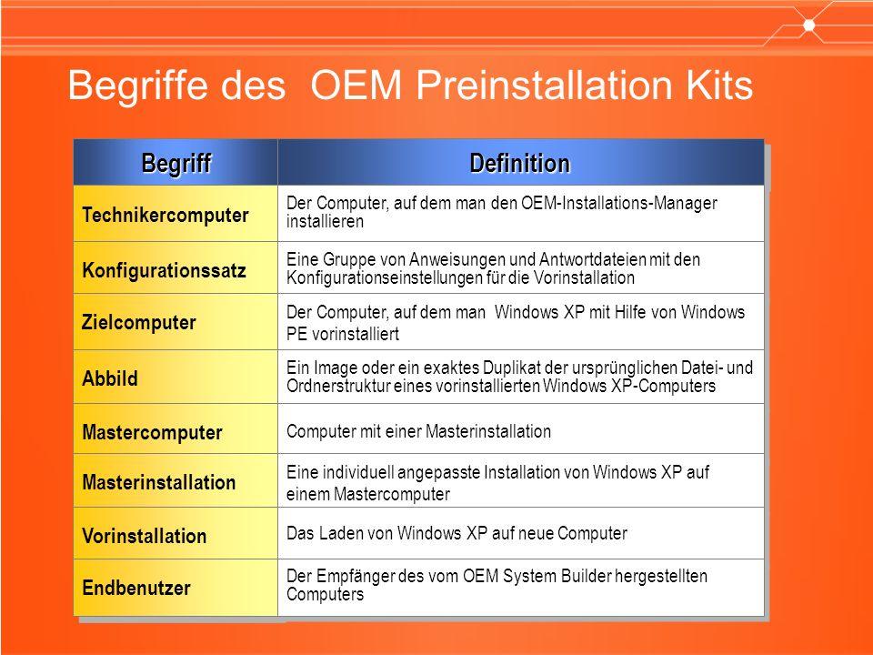 Begriffe des OEM Preinstallation Kits