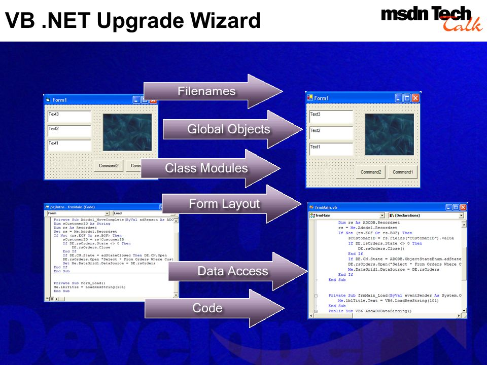 VB .NET Upgrade Wizard SLIDE SCRIPT: