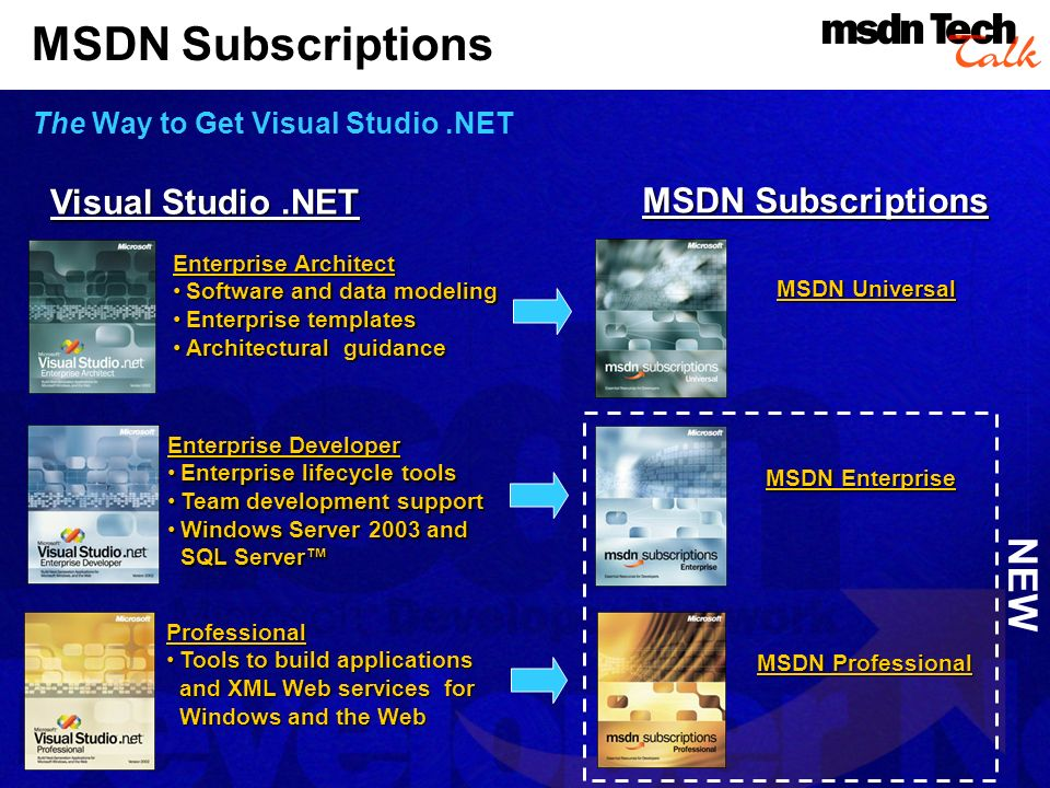 MSDN Subscriptions The Way to Get Visual Studio .NET