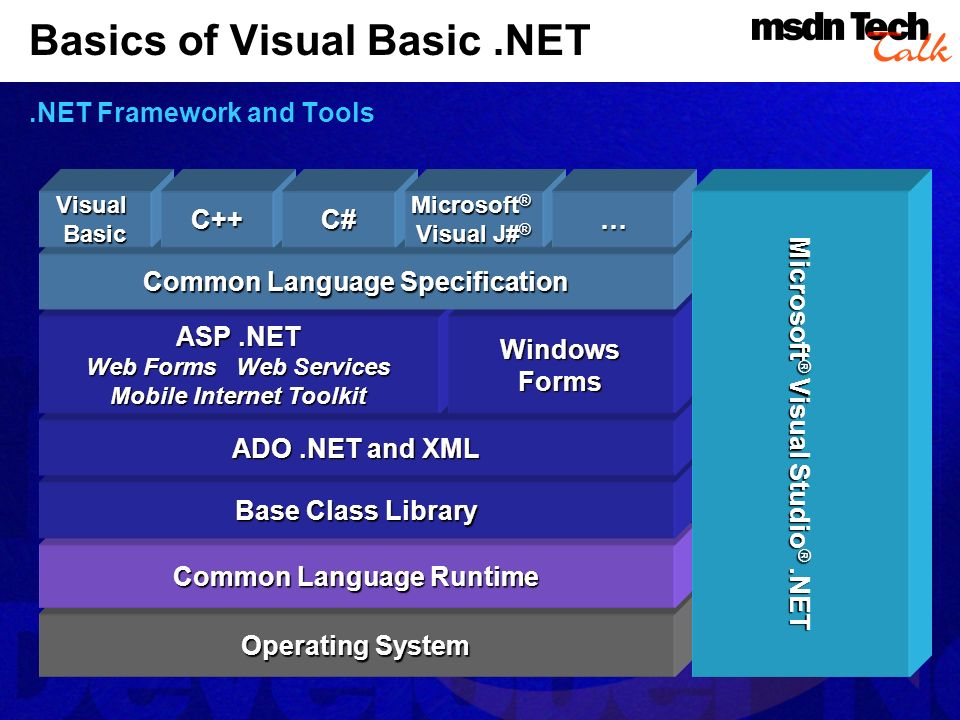 Basics of Visual Basic .NET .NET Framework and Tools