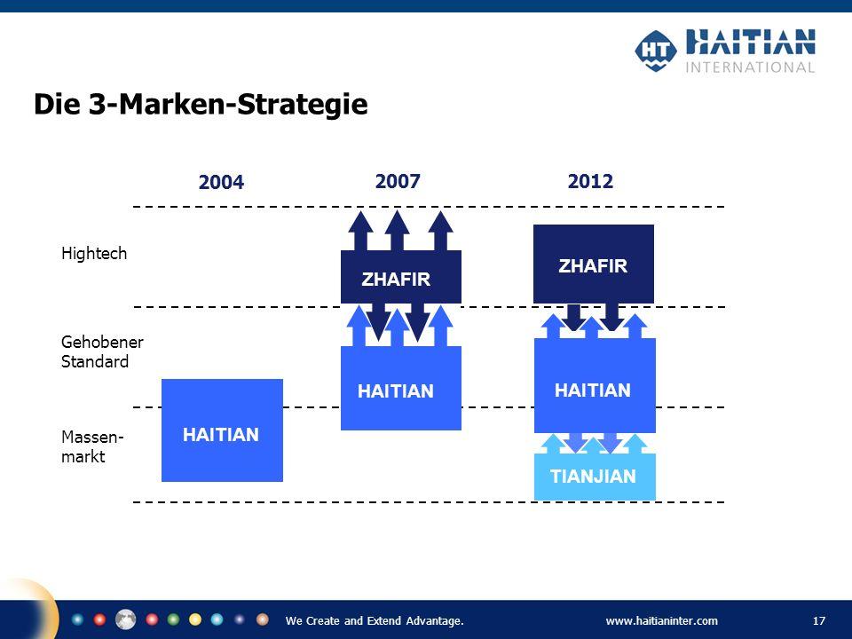 Die 3-Marken-Strategie