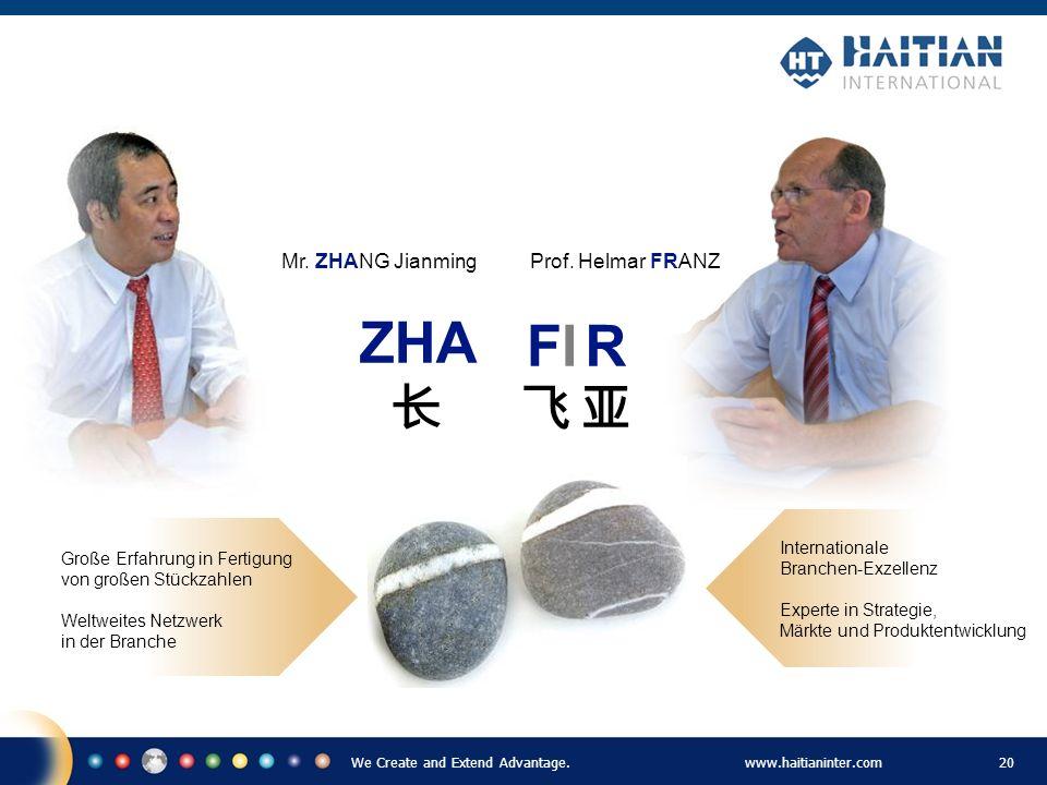 ZHA FI R 长 飞 亚 Mr. ZHANG Jianming Prof. Helmar FRANZ