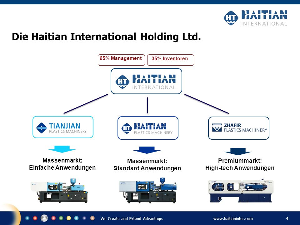 Die Haitian International Holding Ltd.