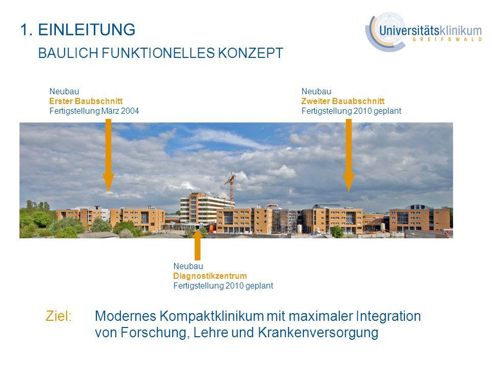 Universitätsklinikum Greifswald AöR