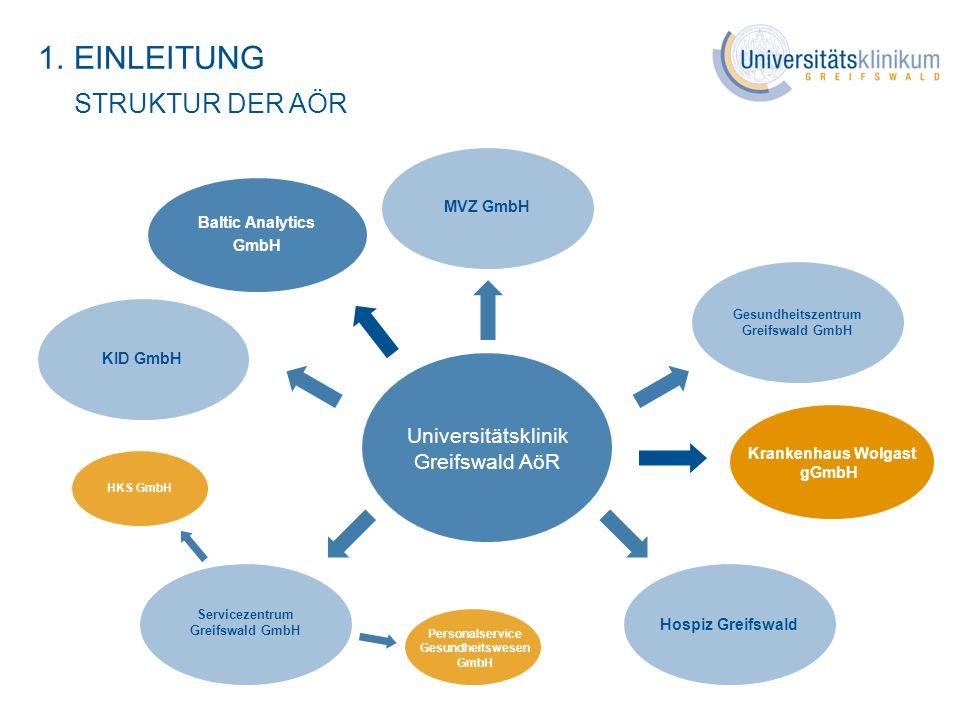 EINLEITUNG STRUKTUR DER AÖR Universitätsklinik Greifswald AöR