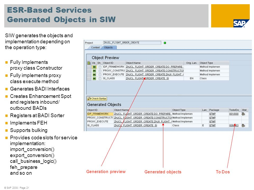 ESR-Based Services Generated Objects in SIW