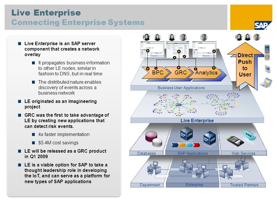 Live Enterprise Connecting Enterprise Systems