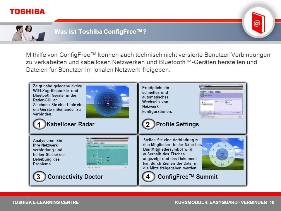Was ist Toshiba ConfigFree™