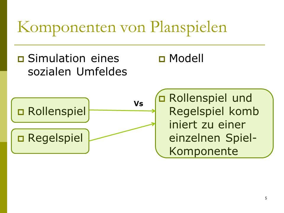 Komponenten von Planspielen