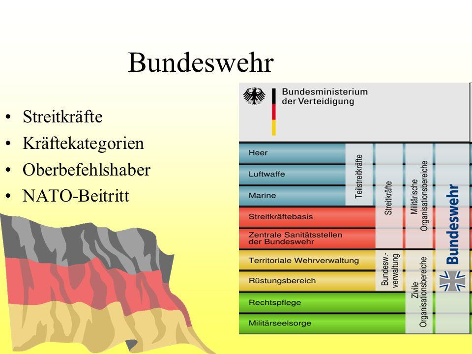 Bundeswehr Streitkräfte Kräftekategorien Oberbefehlshaber