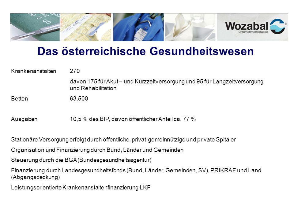 Das österreichische Gesundheitswesen