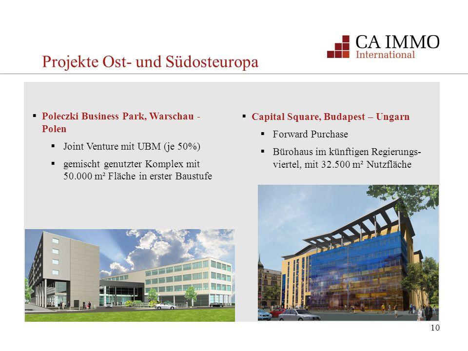 Projekte Ost- und Südosteuropa