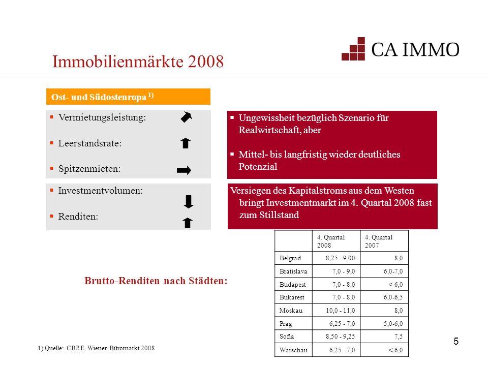 Immobilienmärkte 2008 Brutto-Renditen nach Städten: