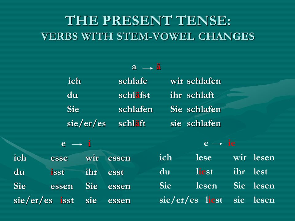 THE PRESENT TENSE: VERBS WITH STEM-VOWEL CHANGES