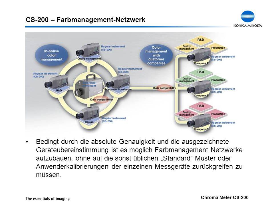 CS-200 – Farbmanagement-Netzwerk