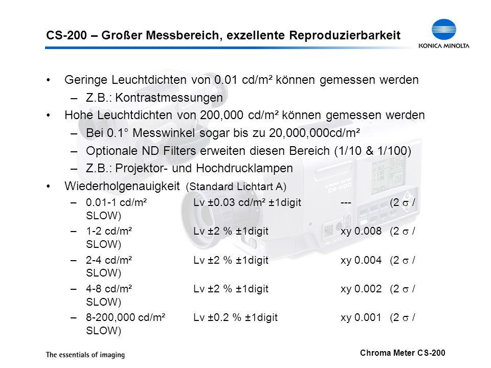 CS-200 – Großer Messbereich, exzellente Reproduzierbarkeit