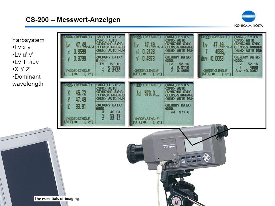 CS-200 – Messwert-Anzeigen
