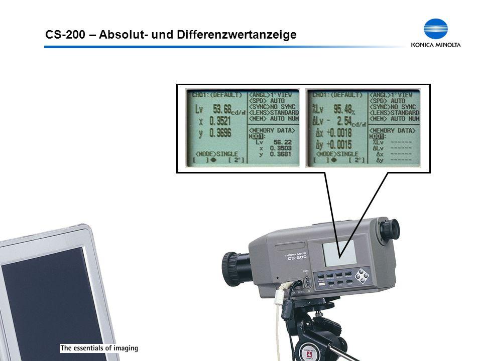 CS-200 – Absolut- und Differenzwertanzeige
