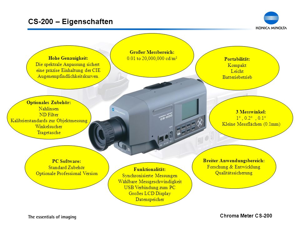 CS-200 – Eigenschaften Großer Messbereich: 0.01 to 20,000,000 cd/m²