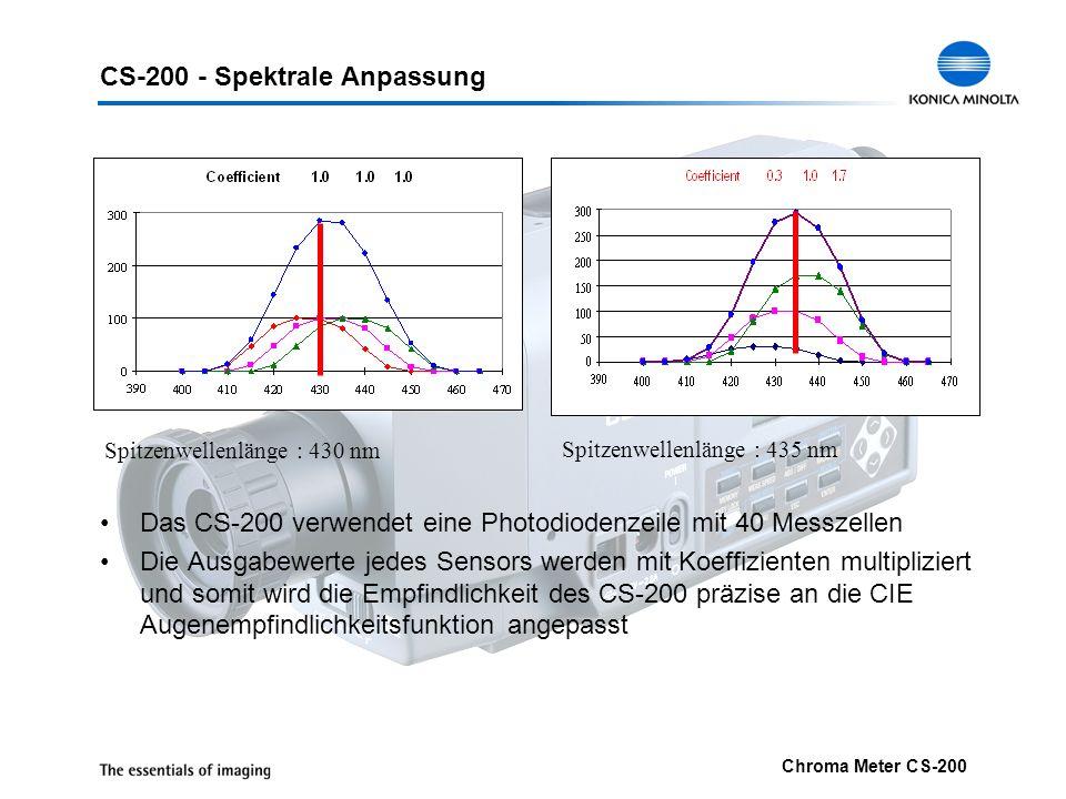 CS-200 - Spektrale Anpassung