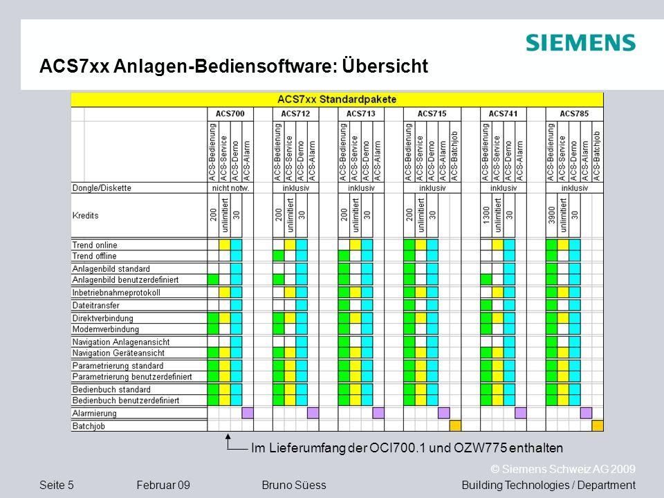 ACS7xx Anlagen-Bediensoftware: Übersicht