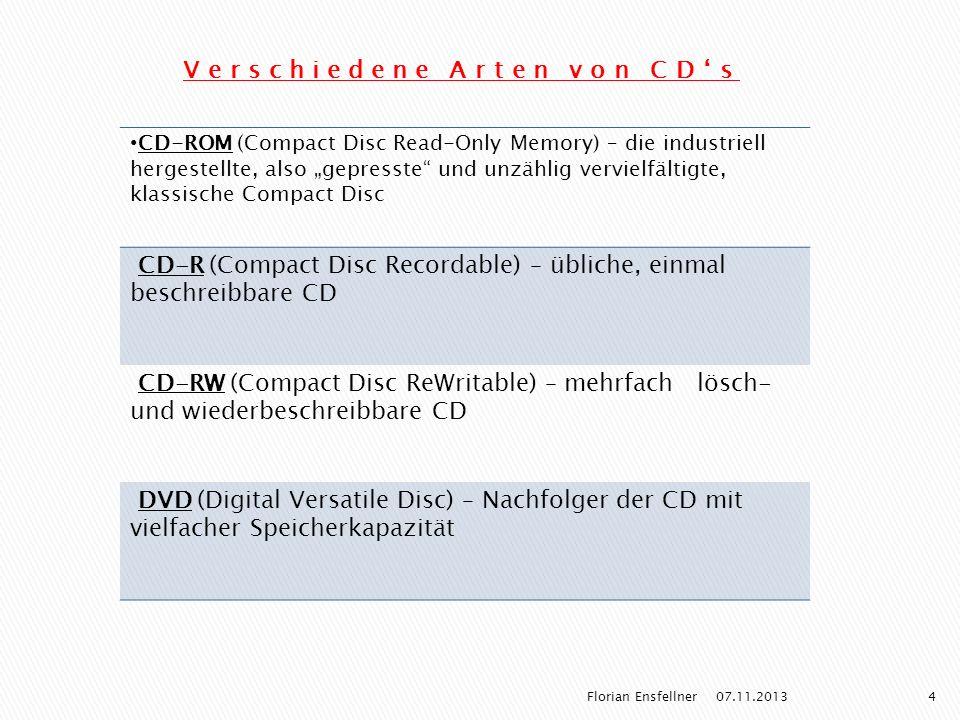 Verschiedene Arten von CD's