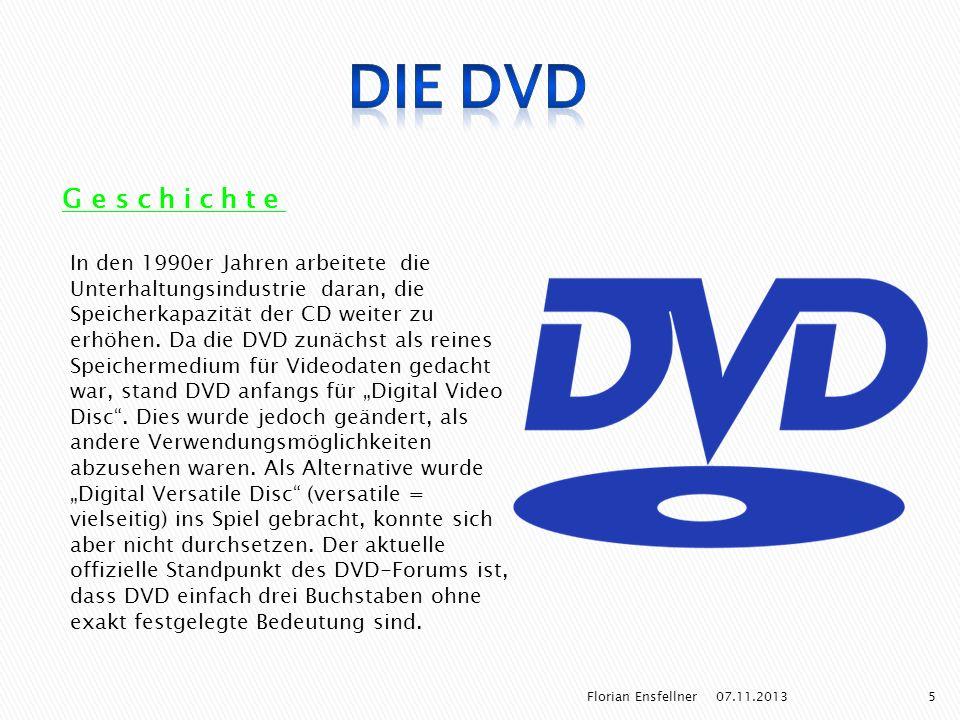 Die DVD Geschichte.
