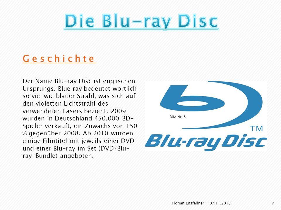 Die Blu-ray Disc Geschichte