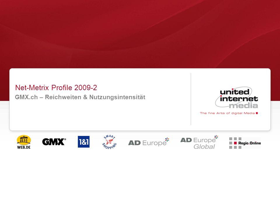 GMX.ch – Reichweiten & Nutzungsintensität