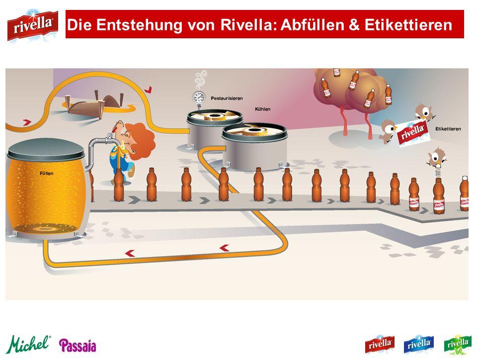 Die Entstehung von Rivella: Abfüllen & Etikettieren