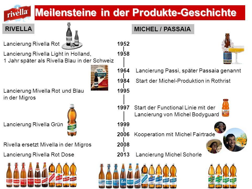 Meilensteine in der Produkte-Geschichte