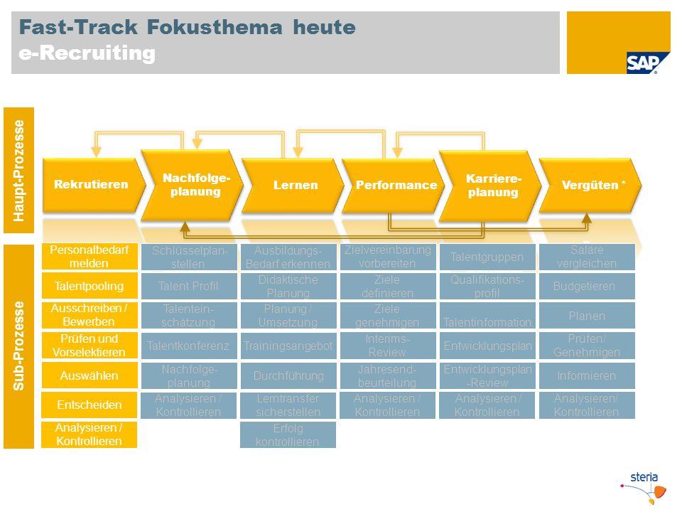 Fast-Track Fokusthema heute e-Recruiting